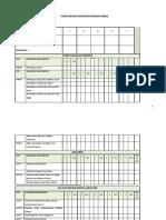 formulir review dokumen rekam medis