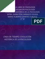 Línea de tiempo Evolución histórica de la Psicología