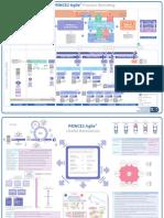 prince2-agile-process-map-8b76be04d50b93292950c4b6e3b61f4f.pdf