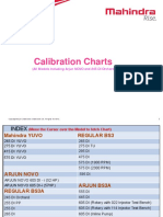 Calibration Chart49 (1)