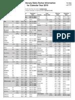 DR-15DSS R. 11-18 FINAL 11-19-2018