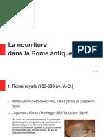Nourriture Rome
