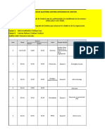 Plan Auditoria SIG