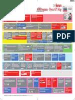 TMF Forum API poster