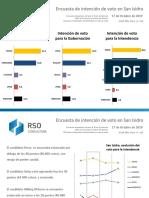 San Isidro 2019 - Encuesta General 2 - Resultados 1