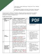 Task Sheet PP
