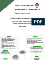 Act 1_Elementos de Las Normas Jurídicas