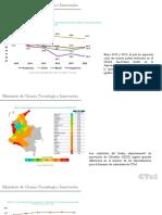 Datos Ministerio de CTeI