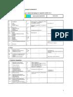 2 Tabelle Unità Di Misura S.I