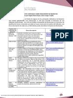 1. algunas fuentes confiables sobre indicadores de bienestar.pdf