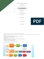 mapa de prpocesos (Autoguardado).docx
