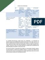 MODELO DE UNIVERSIDAD.docx