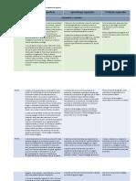 Formato 1-Programa de Estudios