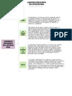 Cuadro Sinóptico de bioinformatica