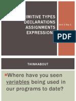 Primitive Types of Java