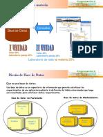 Diseño de Datos - Programación II