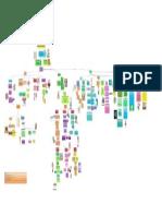 Mapa mental, modelos de baterias, Medicion y evaluacion .pdf