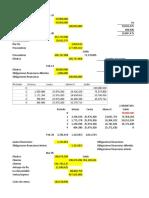 Desarrollo Taller Estados Financieros