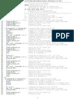 Programación para SCR