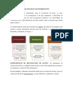 Instrumentos Para Recolectar Información