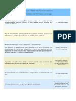 permisos_pdi_contratado