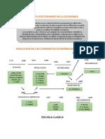1 ASPECTRO DOCTRINARIO DE LA ECONOMIA (1).docx