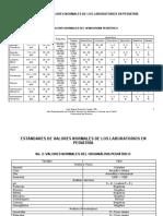Valores normales laboratorios pediatria