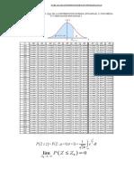 Tabla Distribución normal estándar.pdf