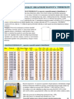 Mastolov-separator organskih masti ISEA - katalog