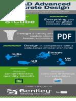 IG_STAAD_Advanced_Concrete_Design_Infographic_517.pdf