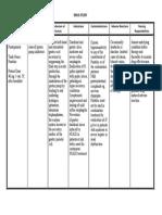 140327186-Pantoprazole-Drug-study.doc