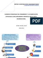 ELEMENTOS PRINCIPALES DEL PENSAMIENTO Y LA PLANIFICACIÓN ESTRATEGICA