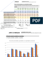 Informe Aprobacion Proyectos FP Dual 18-19 Andalucia