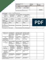 Gr 2 DLL  MAPEH - Health 3rd Qtr    Week 8.docx