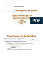 Cisco Vlan
