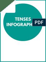 TENSES INFOGRAPHICS.pdf