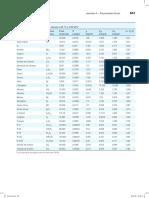 Tabelas Propriedades Termodinamicas - Geral (1)