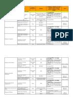 elenco prestazioni genetica molecolare Pisa agosto 2018
