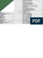Manual Repair Request Form