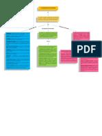 Mapa Conceptual Gestion de Informacion en Las Empresas