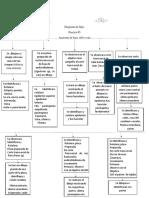 Diagrama 5 PDF