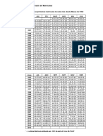 {1802784778-20140402-120435}_Matriculas_Series_desde_1992_a_2014.pdf