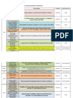 2nd Symposium K-ForCE 2019 (List of Papers)