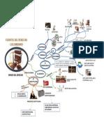 Mapa cartilla 5 y 6 politécnico