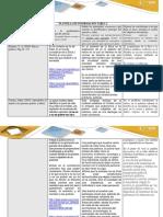 Plantilla de Información Tarea 2 (1) (3)