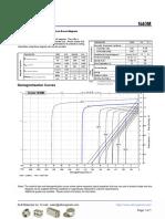 N40M Grade Neodymium Magnets Data