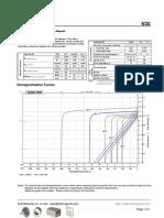 N30 Grade Neodymium Magnets Data