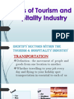 Chapter 2.1 Sectors Within Tourism Industry
