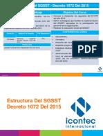 51p14-v4estructuradelsgsst-decreto1072del2015