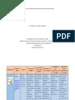 Cuadro de Analisis de Recursos Educativos Digitales Act 2